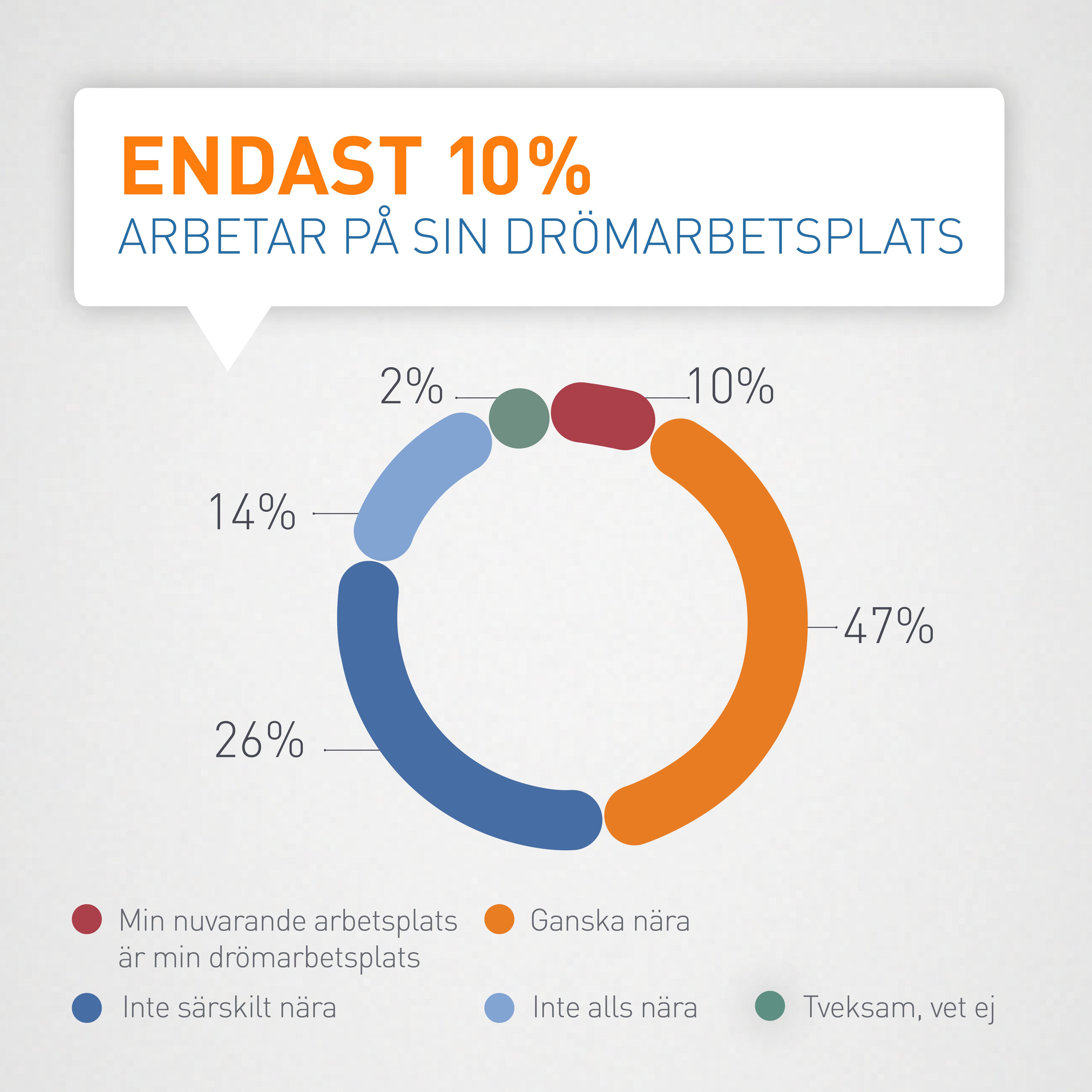 WL_Drömarbetsplatsen_2020_HR
