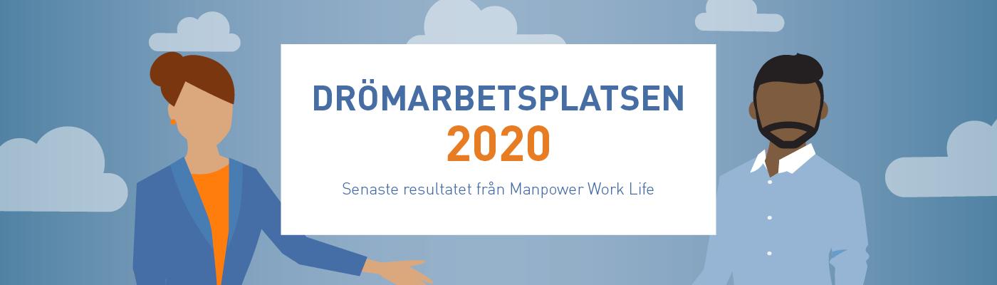 WL_Drömarbetsplatsen_2020_Hero_banner_1400x400